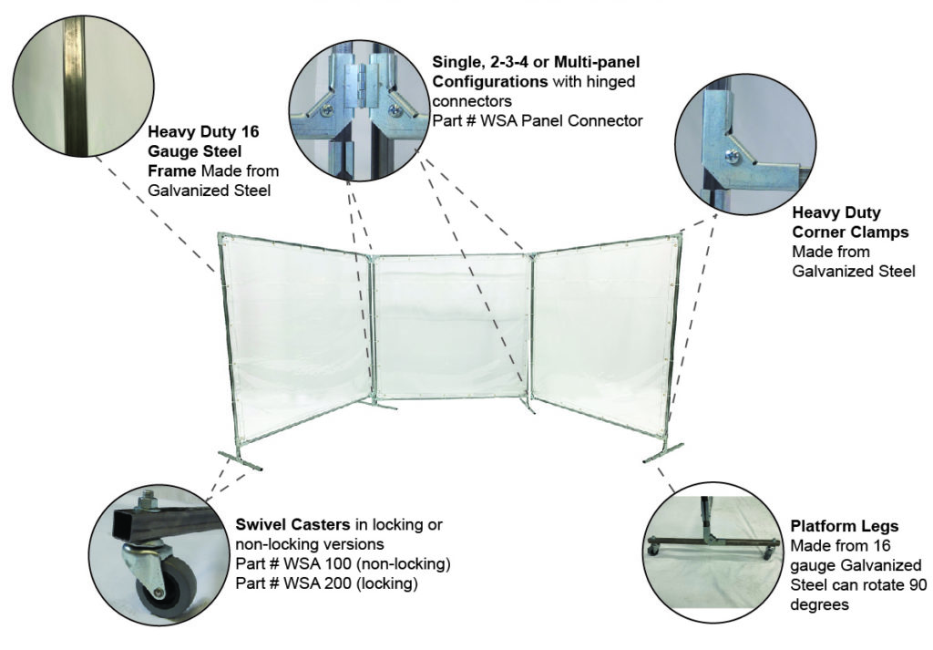 Clear Room Divider Screens